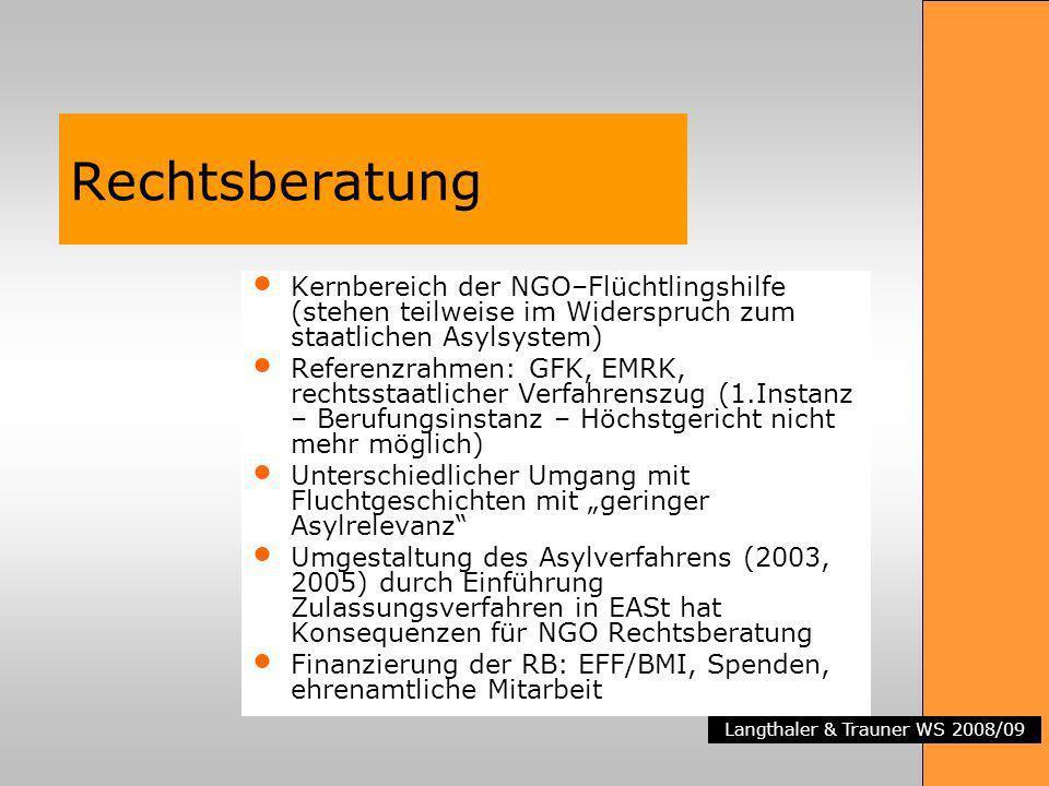 Langthaler & Trauner WS 2008/09 Rechtsberatung Kernbereich der NGO–Flüchtlingshilfe (stehen teilweise im Widerspruch zum staatlichen Asylsystem) Refer