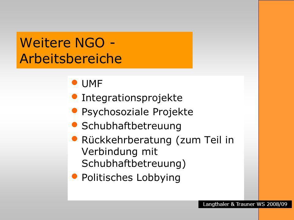 Langthaler & Trauner WS 2008/09 Weitere NGO - Arbeitsbereiche UMF Integrationsprojekte Psychosoziale Projekte Schubhaftbetreuung Rückkehrberatung (zum