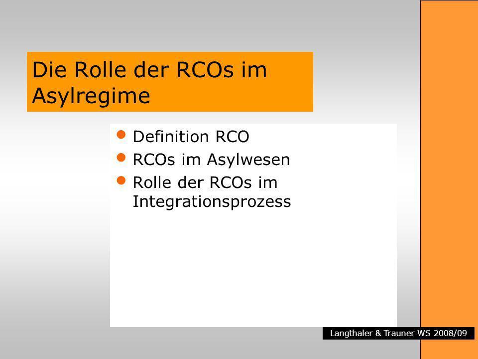 Langthaler & Trauner WS 2008/09 Die Rolle der RCOs im Asylregime Definition RCO RCOs im Asylwesen Rolle der RCOs im Integrationsprozess