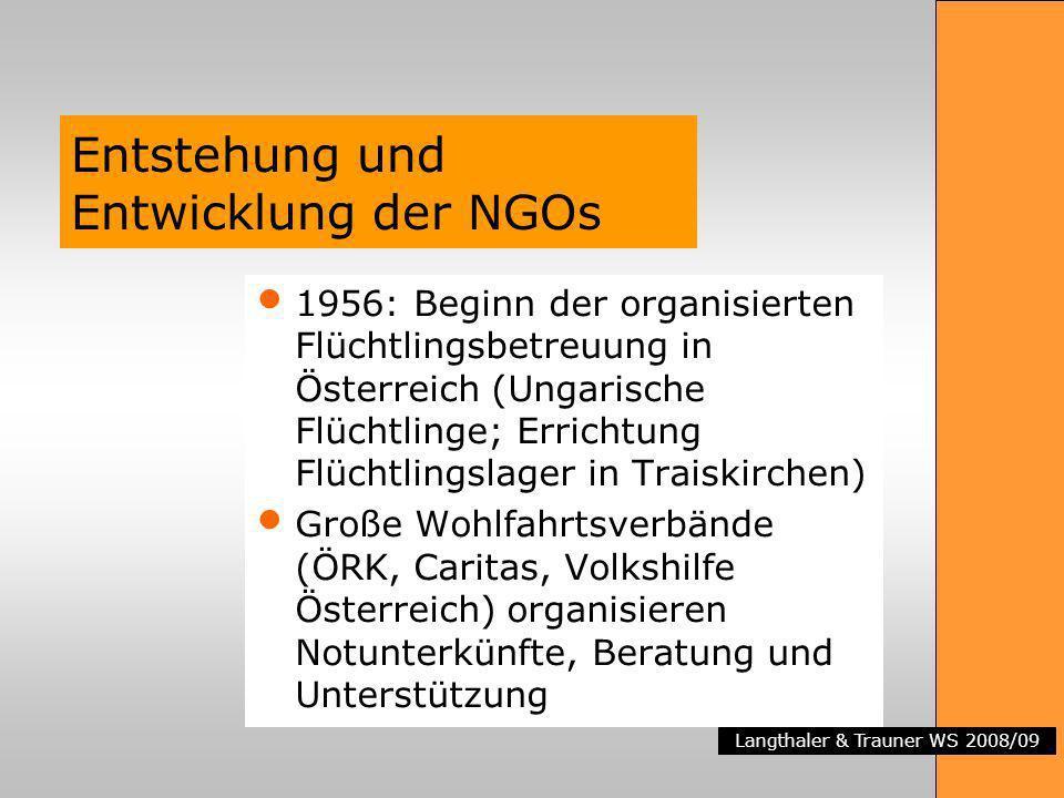 Langthaler & Trauner WS 2008/09 Entstehung und Entwicklung der NGOs 1956: Beginn der organisierten Flüchtlingsbetreuung in Österreich (Ungarische Flüc