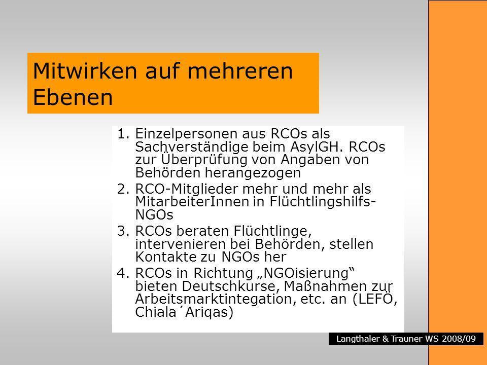 Langthaler & Trauner WS 2008/09 Mitwirken auf mehreren Ebenen 1. Einzelpersonen aus RCOs als Sachverständige beim AsylGH. RCOs zur Überprüfung von Ang