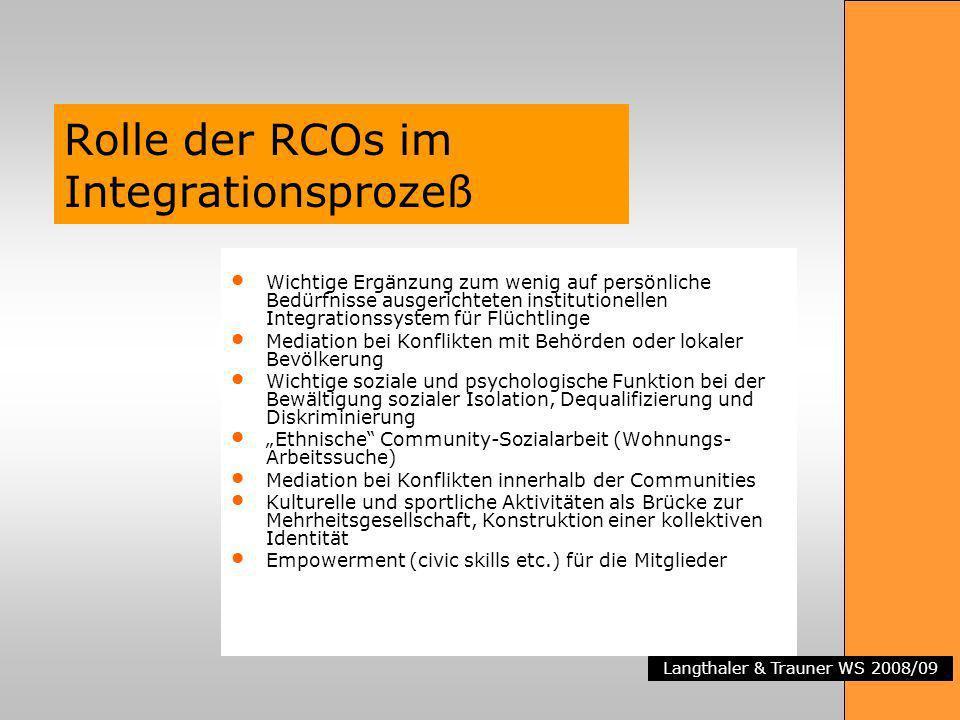 Langthaler & Trauner WS 2008/09 Rolle der RCOs im Integrationsprozeß Wichtige Ergänzung zum wenig auf persönliche Bedürfnisse ausgerichteten instituti