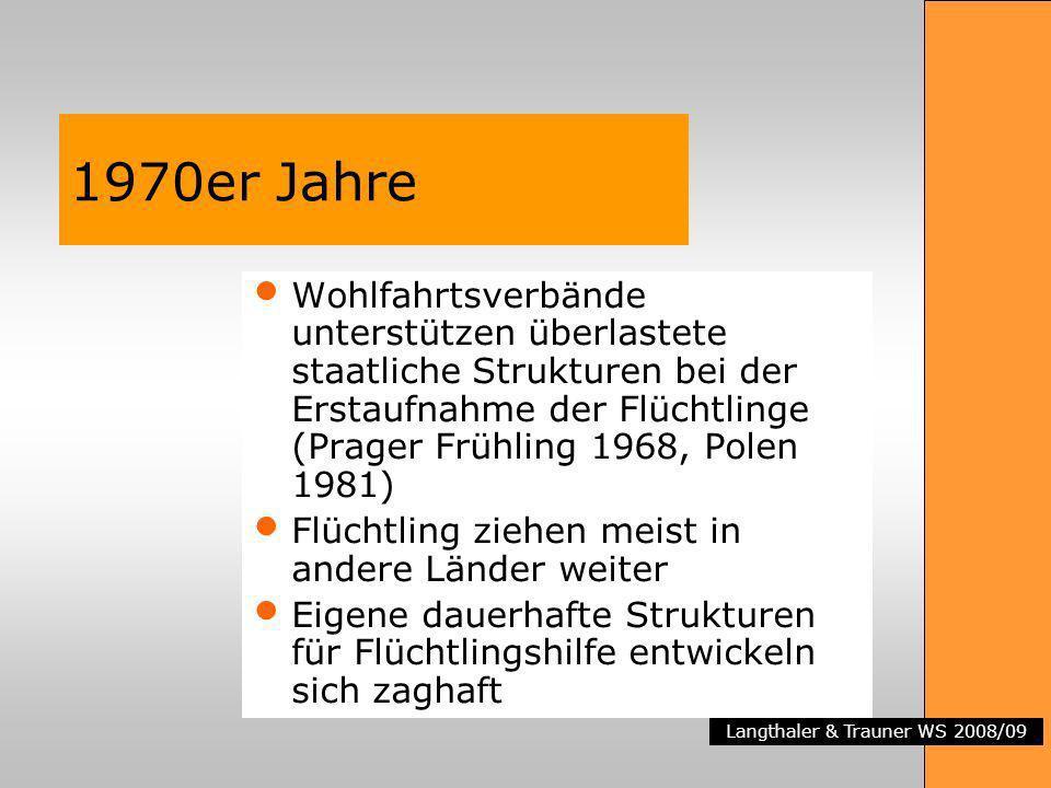 Langthaler & Trauner WS 2008/09 1970er Jahre Wohlfahrtsverbände unterstützen überlastete staatliche Strukturen bei der Erstaufnahme der Flüchtlinge (P