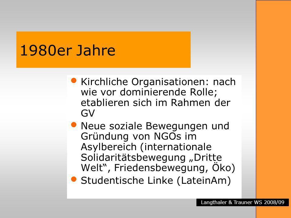 Langthaler & Trauner WS 2008/09 1980er Jahre Kirchliche Organisationen: nach wie vor dominierende Rolle; etablieren sich im Rahmen der GV Neue soziale