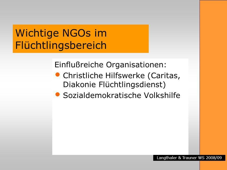 Langthaler & Trauner WS 2008/09 Wichtige NGOs im Flüchtlingsbereich Einflußreiche Organisationen: Christliche Hilfswerke (Caritas, Diakonie Flüchtling