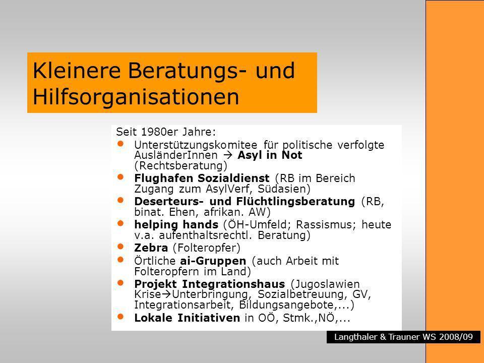 Langthaler & Trauner WS 2008/09 Kleinere Beratungs- und Hilfsorganisationen Seit 1980er Jahre: Unterstützungskomitee für politische verfolgte Auslände
