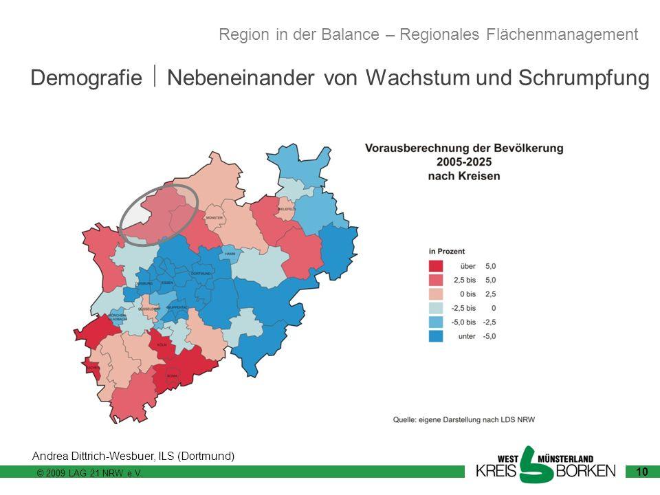 © 2009 LAG 21 NRW e.V. Andrea Dittrich-Wesbuer, ILS (Dortmund) Demografie Nebeneinander von Wachstum und Schrumpfung Region in der Balance – Regionale