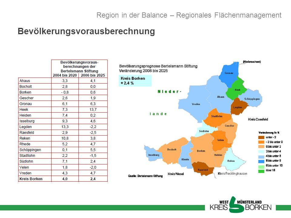 Bevölkerungsvorausberechnung Region in der Balance – Regionales Flächenmanagement