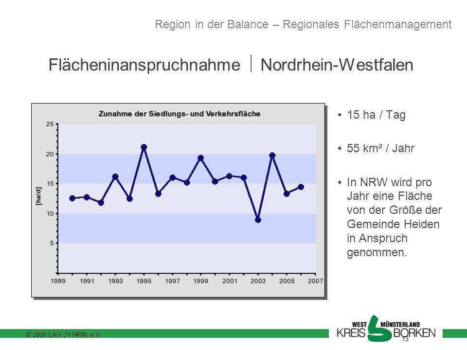 © 2009 LAG 21 NRW e.V. 13 Flächeninanspruchnahme Nordrhein-Westfalen 15 ha / Tag 55 km² / Jahr In NRW wird pro Jahr eine Fläche von der Größe der Geme