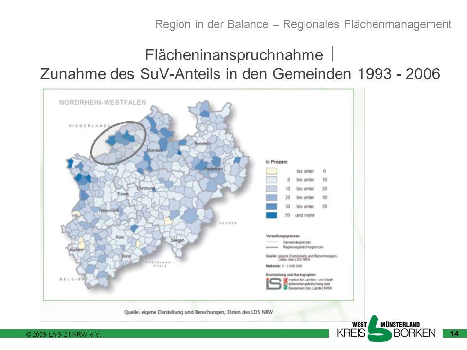 © 2009 LAG 21 NRW e.V. Region in der Balance – Regionales Flächenmanagement Flächeninanspruchnahme Zunahme des SuV-Anteils in den Gemeinden 1993 - 200