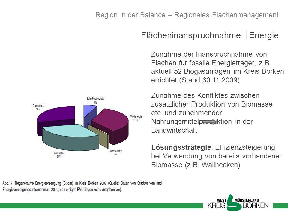Flächeninanspruchnahme Energie Region in der Balance – Regionales Flächenmanagement Zunahme der Inanspruchnahme von Flächen für fossile Energieträger,