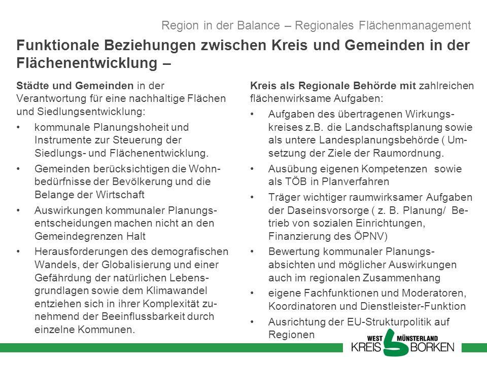 Funktionale Beziehungen zwischen Kreis und Gemeinden in der Flächenentwicklung – Städte und Gemeinden in der Verantwortung für eine nachhaltige Fläche