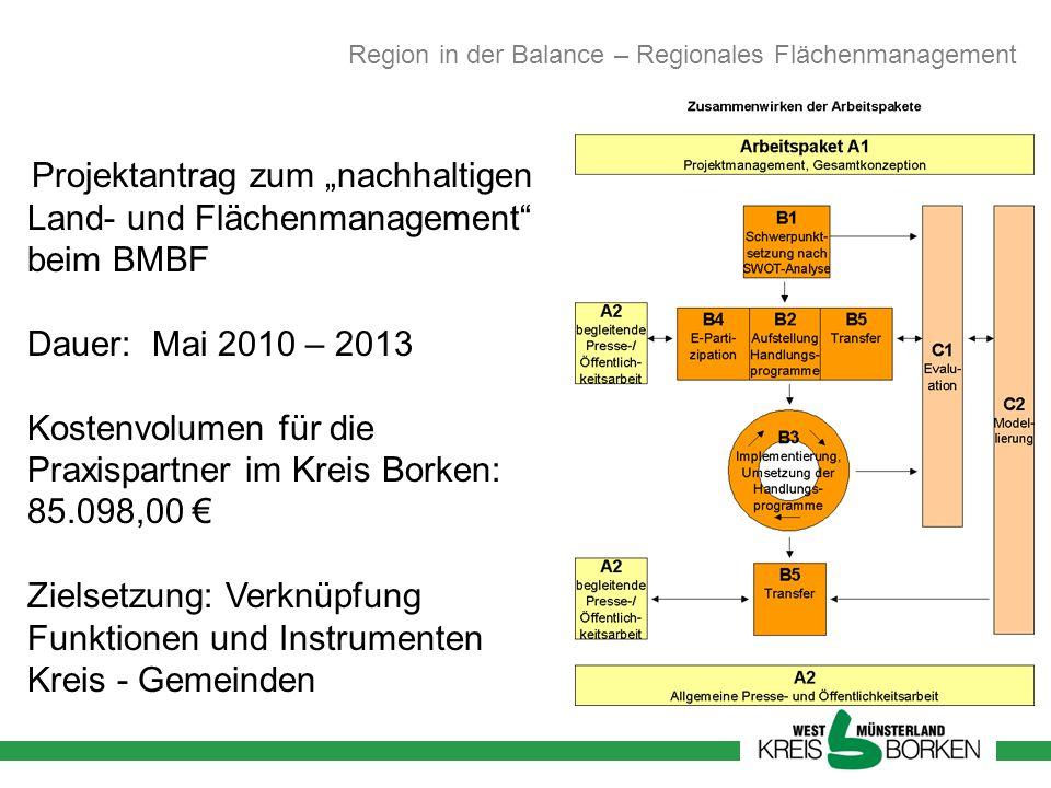Projektantrag zum nachhaltigen Land- und Flächenmanagement beim BMBF Dauer: Mai 2010 – 2013 Kostenvolumen für die Praxispartner im Kreis Borken: 85.09