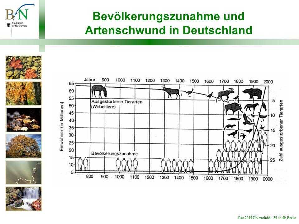Das 2010 Ziel verfehlt – 26.11.09, Berlin Bevölkerungszunahme und Artenschwund in Deutschland