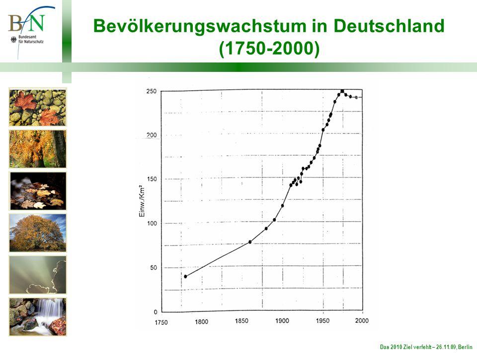 Das 2010 Ziel verfehlt – 26.11.09, Berlin Bevölkerungswachstum in Deutschland (1750-2000)