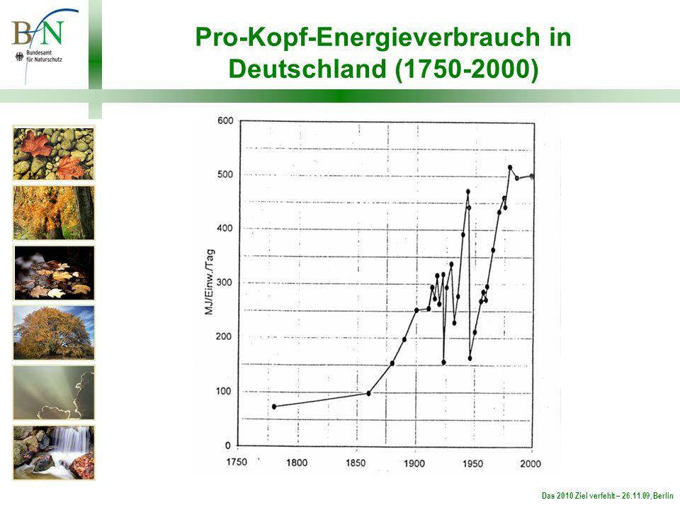 Das 2010 Ziel verfehlt – 26.11.09, Berlin Pro-Kopf-Energieverbrauch in Deutschland (1750-2000)