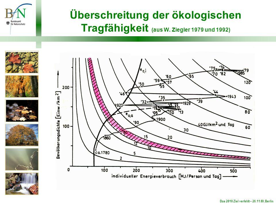 Das 2010 Ziel verfehlt – 26.11.09, Berlin Überschreitung der ökologischen Tragfähigkeit (aus W.