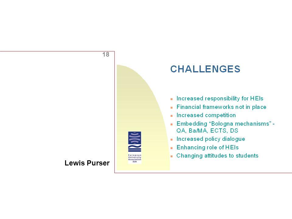 18 Lewis Purser