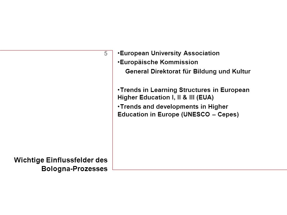 5 Wichtige Einflussfelder des Bologna-Prozesses European University Association Europäische Kommission General Direktorat für Bildung und Kultur Trends in Learning Structures in European Higher Education I, II & III (EUA) Trends and developments in Higher Education in Europe (UNESCO – Cepes)