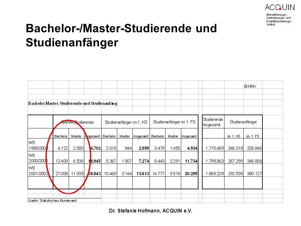 Dr. Stefanie Hofmann, ACQUIN e.V. Bachelor-/Master-Studierende und Studienanfänger