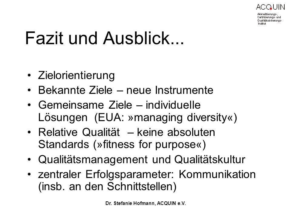 Dr.Stefanie Hofmann, ACQUIN e.V. Fazit und Ausblick...