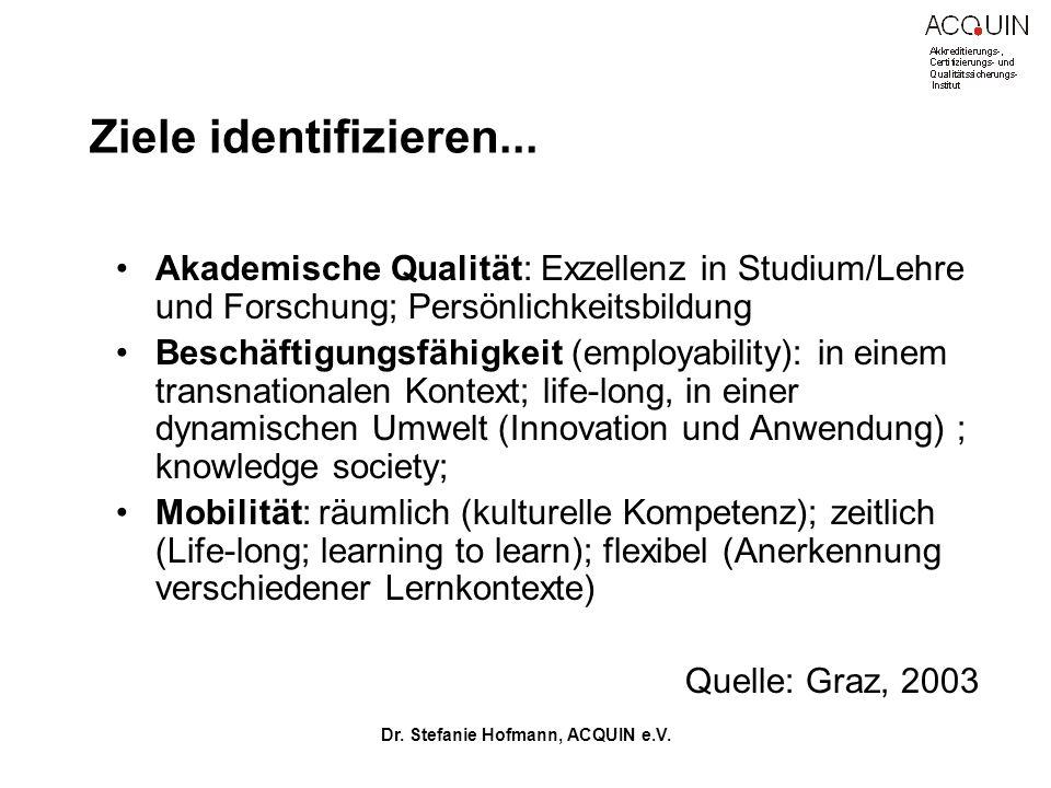 Dr.Stefanie Hofmann, ACQUIN e.V. Ziele identifizieren...