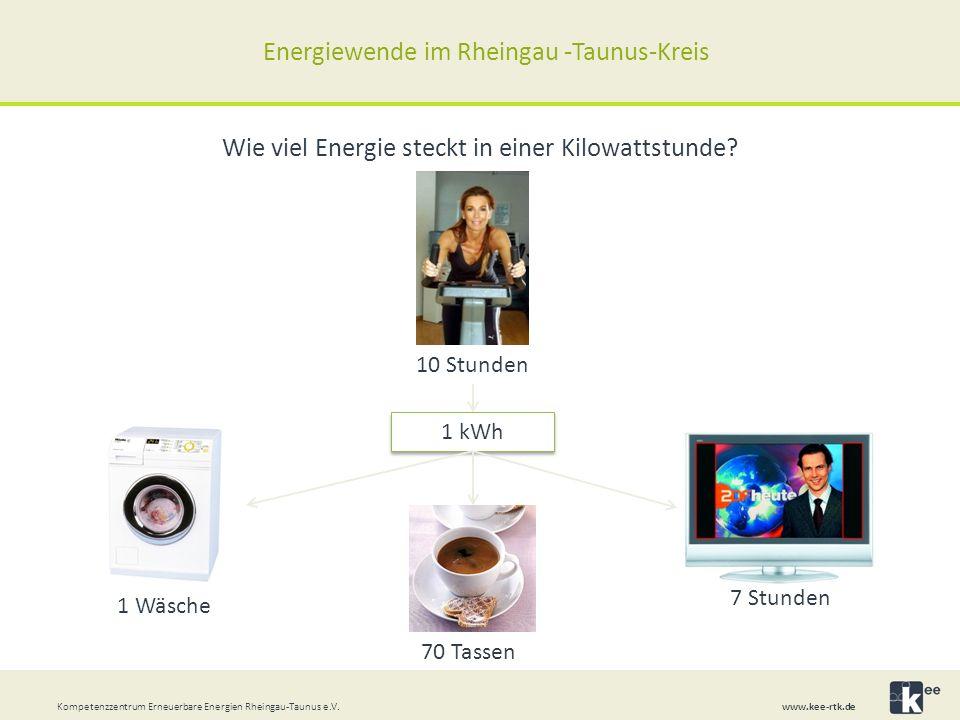 Endenergieverbrauch im RTK in MWh/a 2006 Kompetenzzentrum Erneuerbare Energien Rheingau-Taunus e.V.
