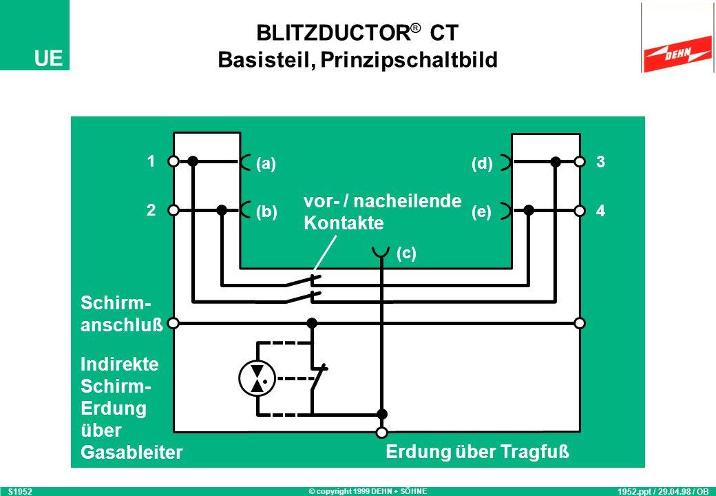 © copyright 1999 DEHN + SÖHNE UE Yellow / Line BLITZDUCTOR ® CT, Basisteil Fixierung auf Hutschiene Schnappmechanismus Aufnahme des Schutzmoduls Aufna