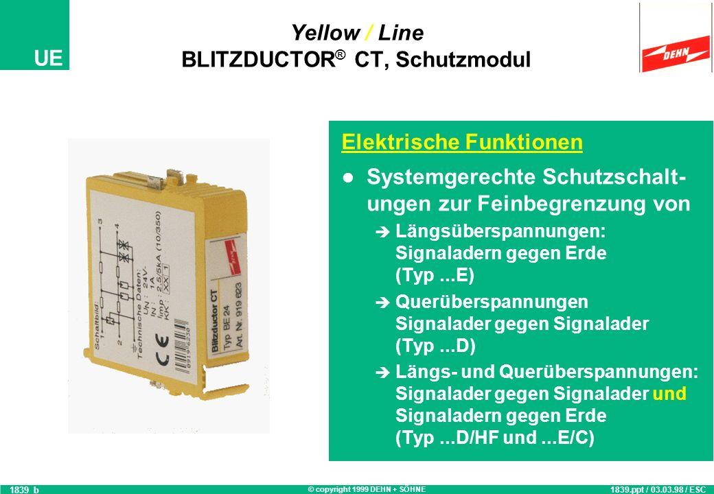 © copyright 1999 DEHN + SÖHNE UE BLITZDUCTOR ® CT Kombi-Ableiter, Schutzwirkung S1849 1849.ppt / 27.02.98 / ESC 10 8 6 4 2 I in kA t in µs 10020030040