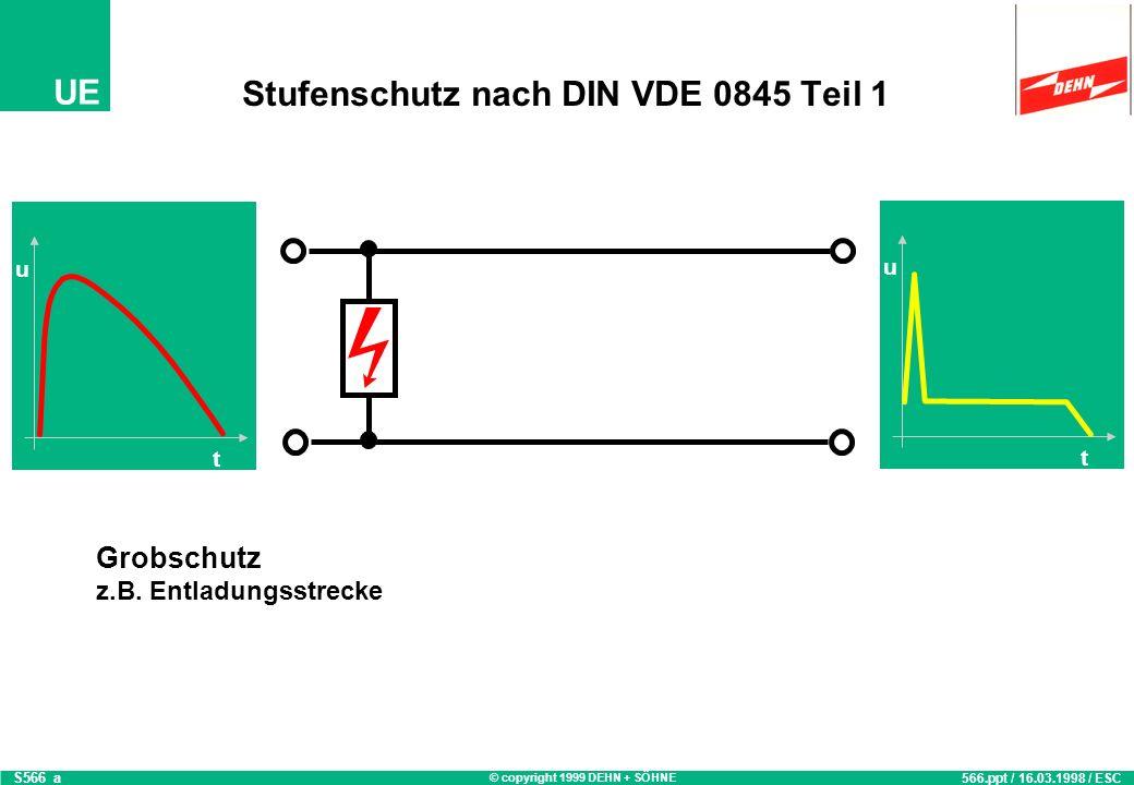 © copyright 1999 DEHN + SÖHNE UE Yellow / Line Überspannungsschutzgeräte für informationstechnische Systeme ZURÜCK