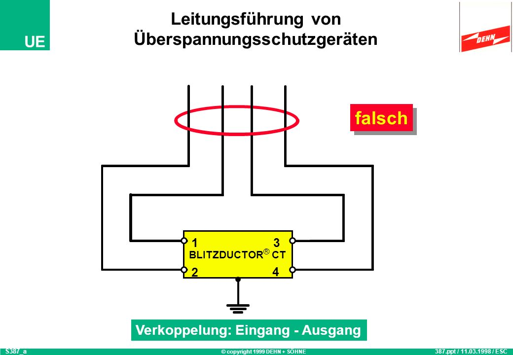 © copyright 1999 DEHN + SÖHNE UE BLITZDUCTOR ® CT Leitungsführung von Überspannungsschutzgeräten 387.ppt / 11.03.1998 / ESC S387_a falsch Verkoppelung