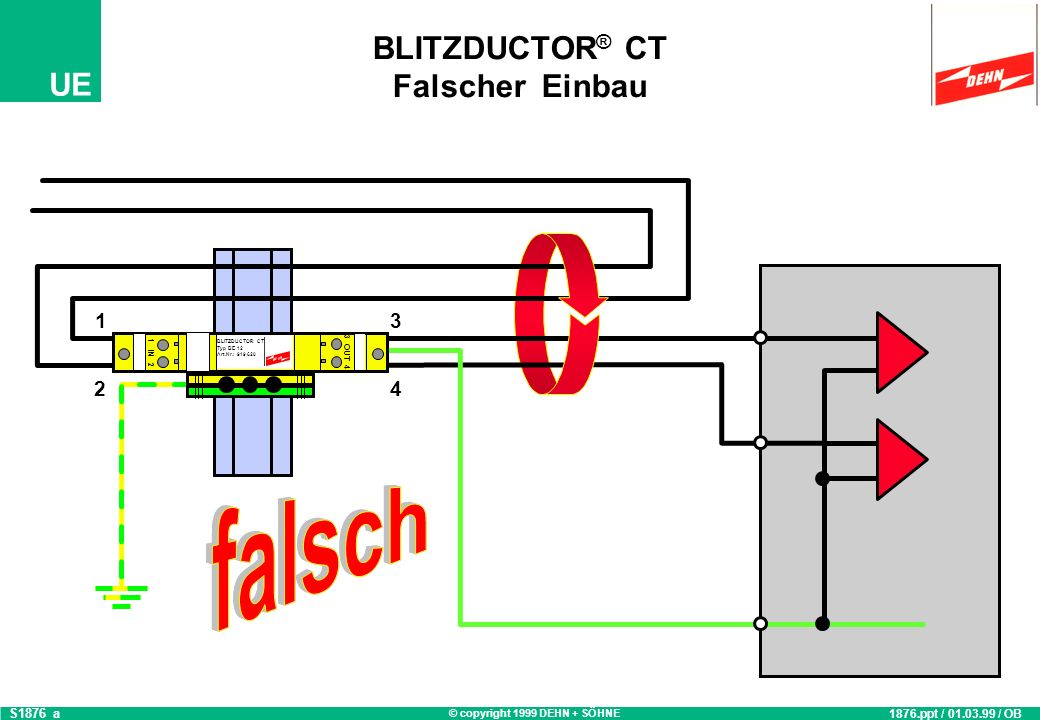 © copyright 1999 DEHN + SÖHNE UE BLITZDUCTOR ® CT Falscher Einbau 1876.ppt / 01.03.99 / OB S1876_a 3 OUT 4 1 IN 2 BLITZDUCTOR CT Typ BE 12 Art.Nr.: 91