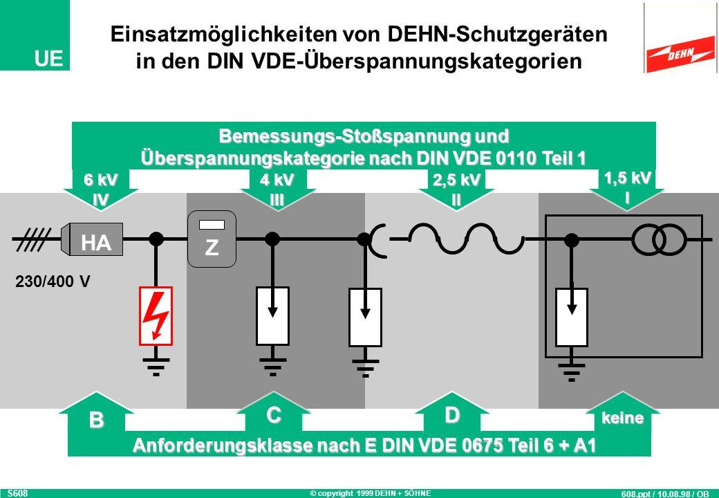 © copyright 1999 DEHN + SÖHNE UE S608 Einsatzmöglichkeiten von DEHN-Schutzgeräten in den DIN VDE-Überspannungskategorien HA Z 230/400 V C B D keine Anforderungsklasse nach E DIN VDE 0675 Teil 6 + A1 4 kV III 2,5 kV II Bemessungs-Stoßspannung und Überspannungskategorie nach DIN VDE 0110 Teil 1 1,5 kV I 6 kV IV 608.ppt / 10.08.98 / OB