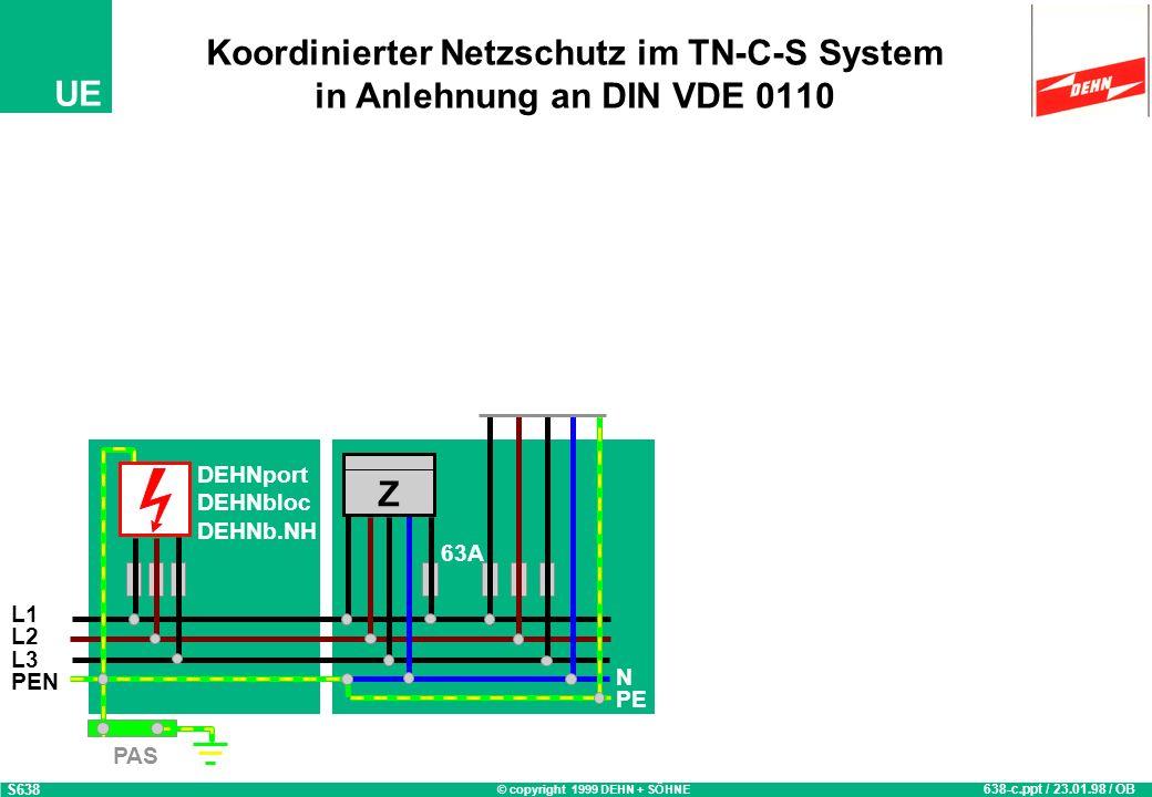 © copyright 1999 DEHN + SÖHNE UE Koordinierter Netzschutz im TN-C-S System in Anlehnung an DIN VDE 0110 L1 L2 L3 PEN DEHNport DEHNbloc DEHNb.NH 63A N PE PAS S638 638-c.ppt / 23.01.98 / OB Z