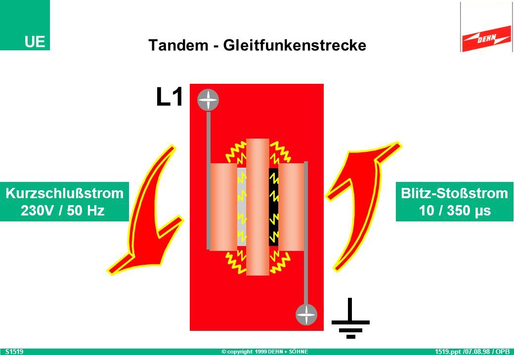 © copyright 1999 DEHN + SÖHNE UE Tandem - Gleitfunkenstrecke S15191519.ppt /07.08.98 / OPB L1 Blitz-Stoßstrom 10 / 350 µs Kurzschlußstrom 230V / 50 Hz