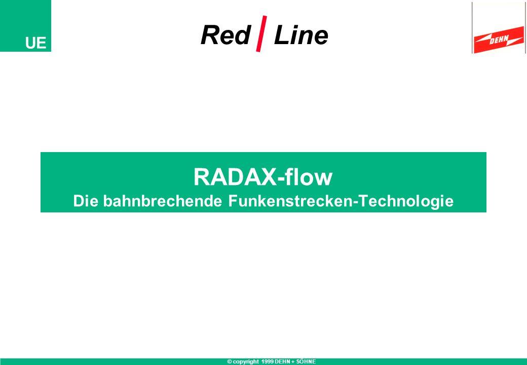 © copyright 1999 DEHN + SÖHNE UE RADAX-flow Die bahnbrechende Funkenstrecken-Technologie Red Line