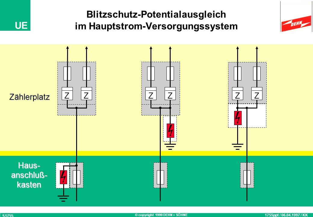 © copyright 1999 DEHN + SÖHNE UE Blitzschutz-Potentialausgleich im Hauptstrom-Versorgungssystem S1755 1755ppt / 06.04.1997 / KK Zählerplatz Haus-anschluß-kasten ZZZZ ZZ
