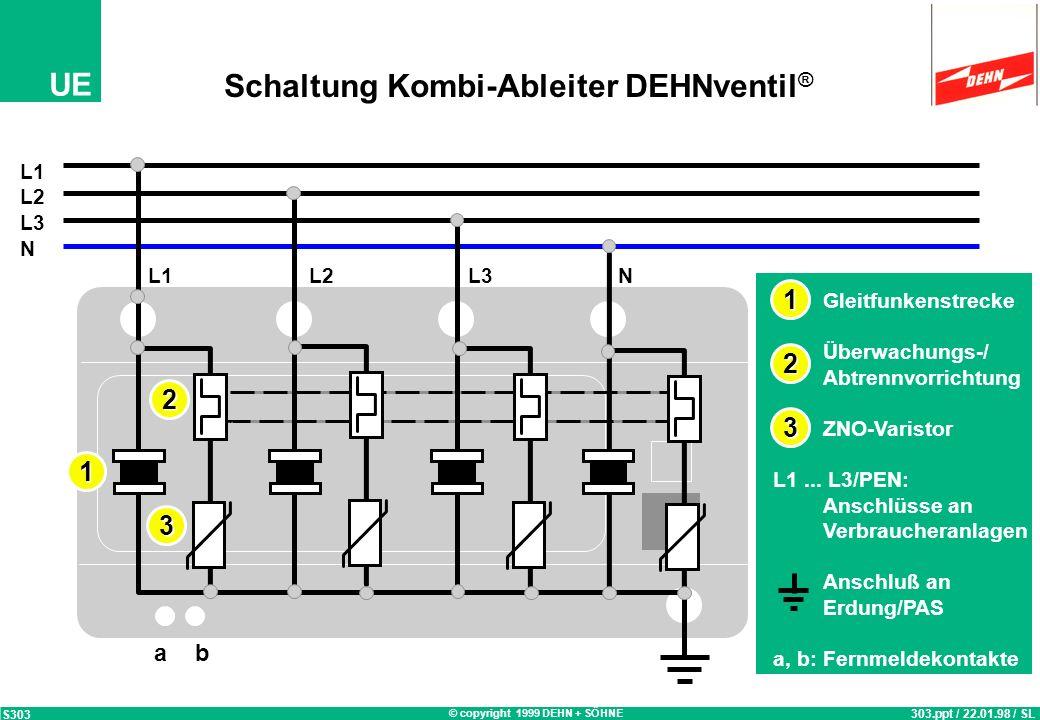 © copyright 1999 DEHN + SÖHNE UE Schaltung Kombi-Ableiter DEHNventil ® S303 303.ppt / 22.01.98 / SL DEHN L1 L2 L3 N DEHN abab 1 2 3 L1L2L3N Gleitfunkenstrecke Überwachungs-/ Abtrennvorrichtung ZNO-Varistor L1...