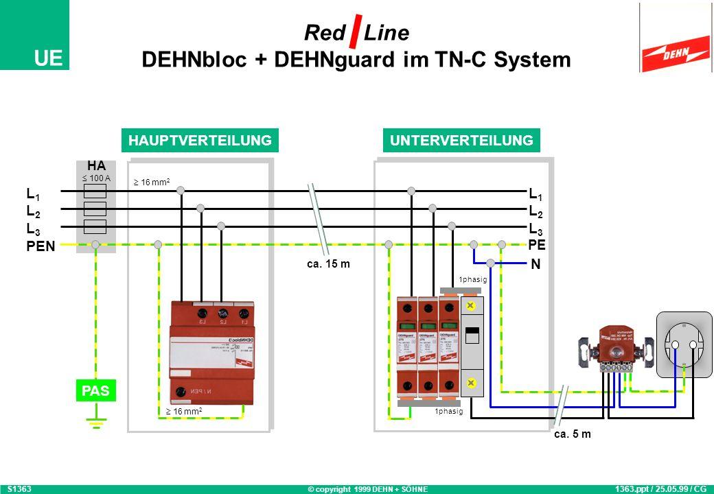 © copyright 1999 DEHN + SÖHNE UE Red Line DEHNbloc + DEHNguard im TN-C System 1363.ppt / 25.05.99 / CG L1L1 L2L2 L3L3 PE N L L N N HA HAUPTVERTEILUNGUNTERVERTEILUNG PAS 16 mm 2 1phasig 100 A ca.