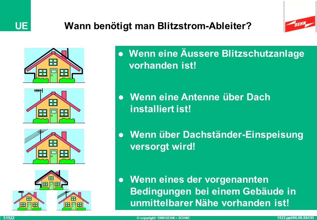 © copyright 1999 DEHN + SÖHNE UE Wann benötigt man Blitzstrom-Ableiter.