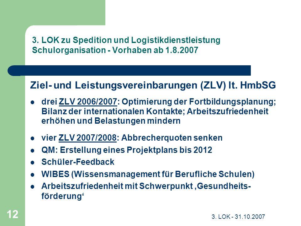 3. LOK - 31.10.2007 12 3. LOK zu Spedition und Logistikdienstleistung Schulorganisation - Vorhaben ab 1.8.2007 Ziel- und Leistungsvereinbarungen (ZLV)