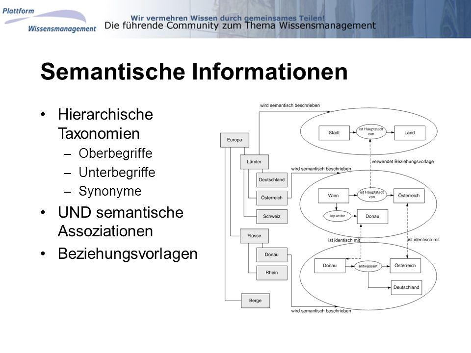 Semantische Informationen Hierarchische Taxonomien –Oberbegriffe –Unterbegriffe –Synonyme UND semantische Assoziationen Beziehungsvorlagen
