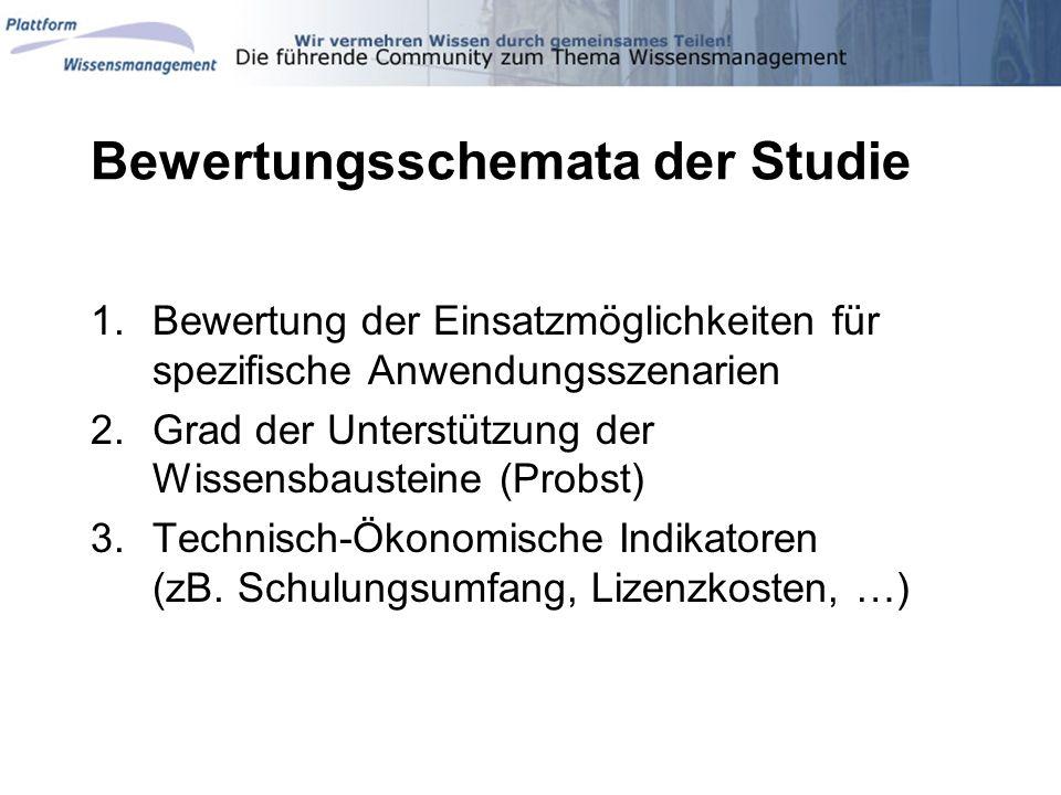 Bewertungsschemata der Studie 1.Bewertung der Einsatzmöglichkeiten für spezifische Anwendungsszenarien 2.Grad der Unterstützung der Wissensbausteine (