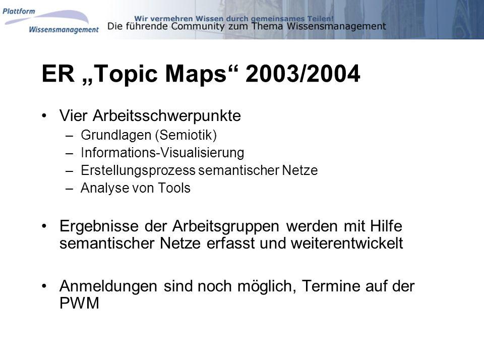 ER Topic Maps 2003/2004 Vier Arbeitsschwerpunkte –Grundlagen (Semiotik) –Informations-Visualisierung –Erstellungsprozess semantischer Netze –Analyse v
