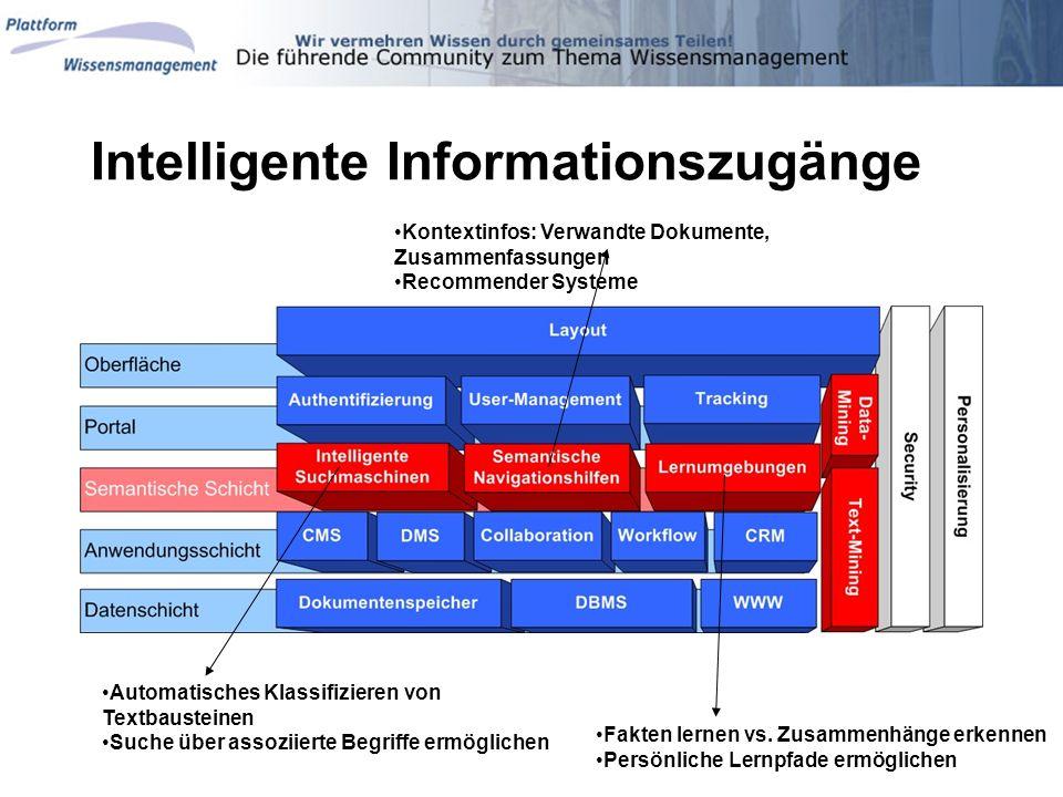 Intelligente Informationszugänge Automatisches Klassifizieren von Textbausteinen Suche über assoziierte Begriffe ermöglichen Kontextinfos: Verwandte D