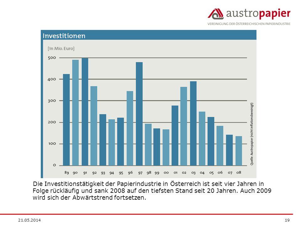 21.05.2014 19 Die Investitionstätigkeit der Papierindustrie in Österreich ist seit vier Jahren in Folge rückläufig und sank 2008 auf den tiefsten Stan
