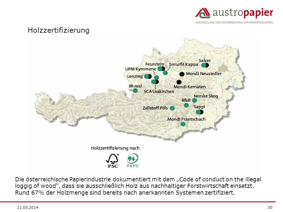 21.05.2014 30 Die österreichische Papierindustrie dokumentiert mit dem Code of conduct on the illegal loggig of wood, dass sie ausschließlich Holz aus