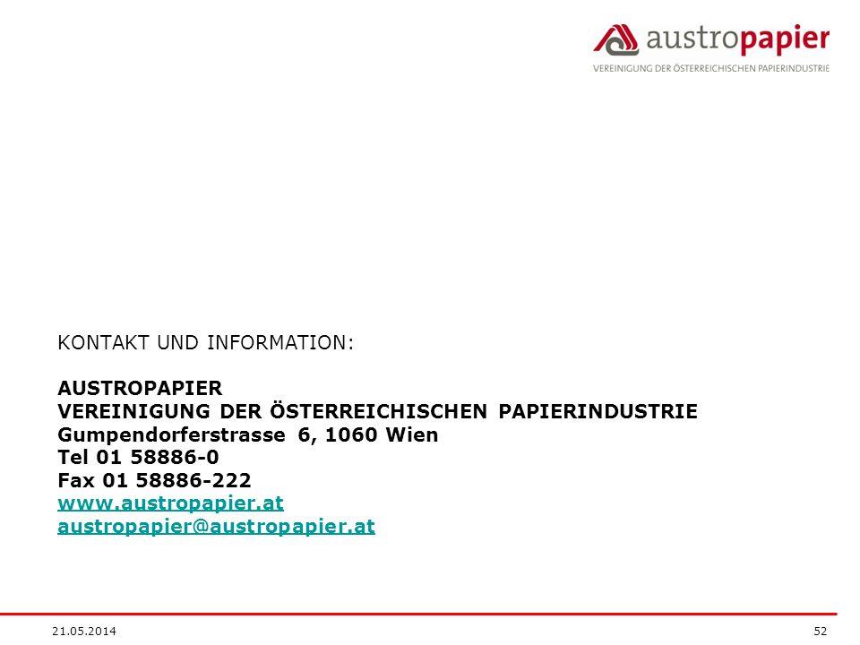 21.05.2014 52 KONTAKT UND INFORMATION: AUSTROPAPIER VEREINIGUNG DER ÖSTERREICHISCHEN PAPIERINDUSTRIE Gumpendorferstrasse 6, 1060 Wien Tel 01 58886-0 F