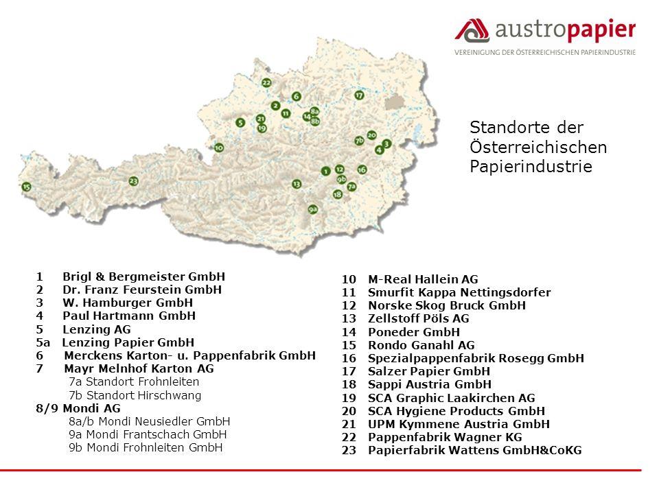 21.05.2014 27 Die Zellstoff- und Papierindustrie bezieht ihr Holz im Wesentlichen regional, durchschnittlich aus einem Umkreis von 100 km per LKW und 260 km per Bahn.