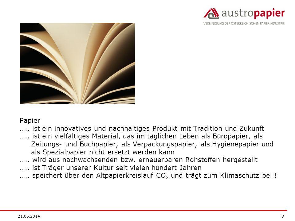 21.05.2014 3 Papier …..ist ein innovatives und nachhaltiges Produkt mit Tradition und Zukunft …..
